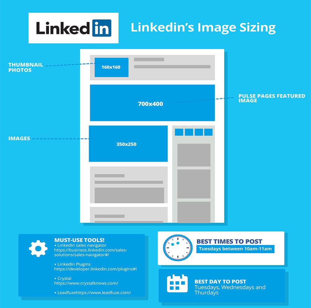 social media afmetingen voor 2017 - LinkedIn
