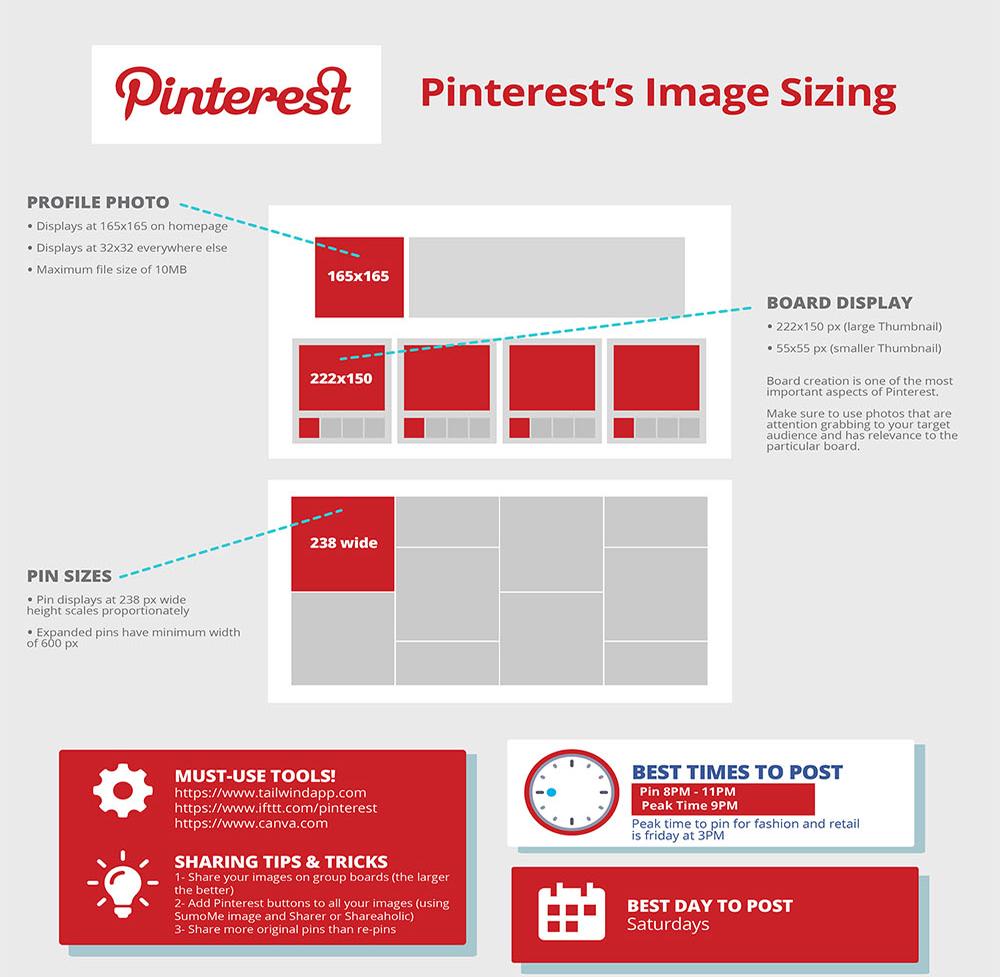 social media afmetingen voor 2017 - Pinterest